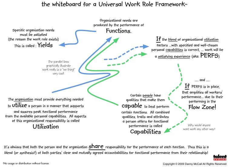 UWRF Whiteboard